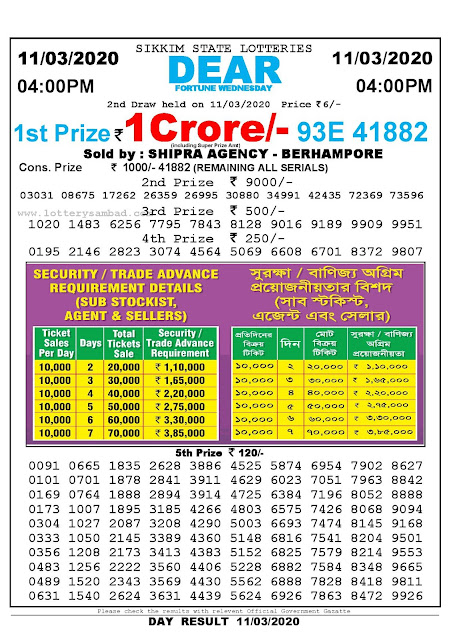 Sikkim State Lotteries 11-03-2020 Lottery Sambad Result 04:00 PM