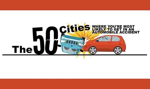 The 50 Cities Where You are Most Likely to Get In An Automotive Accident