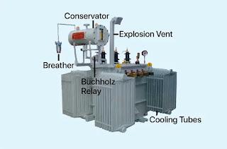 Explosion-proof-valve