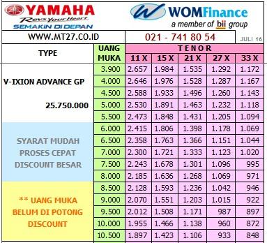 Yamaha VIXION GP