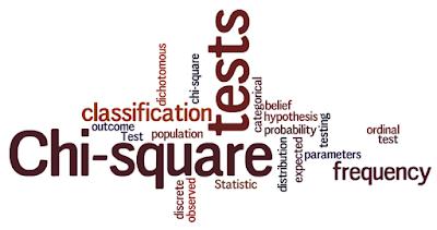Konsep Chi-Square Sebagai Alat Uji Hipotesa dalam Statistika_