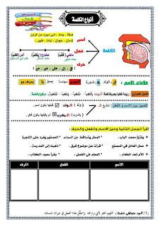 مذكرة اساليب لغة عربية للصف الثاني الابتدائي الترم الاول للاستاذ محمود مصطفى خشبة