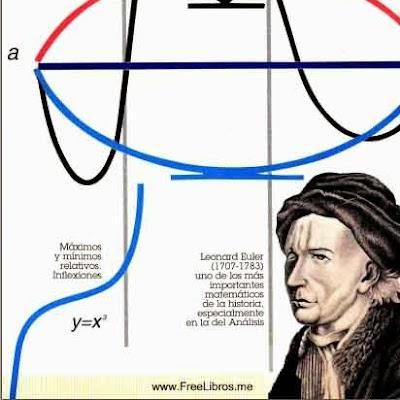Atlas tematico de matematicas analisis y Ejercicios