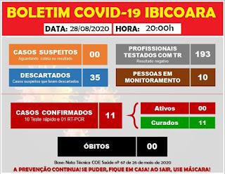 Ótima notícia! Ibicoara segue sem novos casos ativos de Covid-19