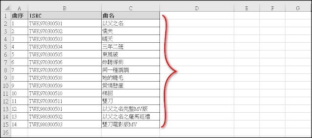 Excel小技巧:Ctrl + E合併儲存格資料