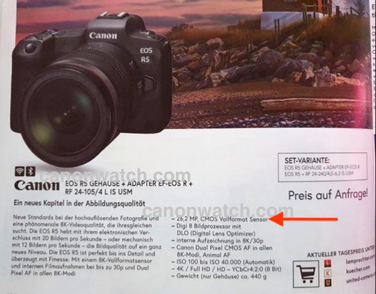 Страница буклета с технической информацией о Canon EOS R5