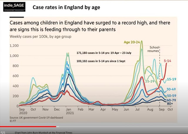 240921 case rates england by age