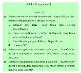 PermenPAN RB Nomor 28 Tahun 2021 Tentang Pengadaan PPPK  Guru