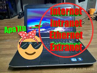 Apa itu Internet, Intranet ,Ethernet ,dan Extranet Serta Contohnya