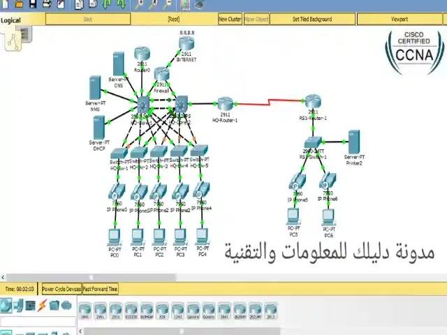 صورة توضح لك كيفية ربط اجهزة الشبكة مع اجهزة الكمبيوتر