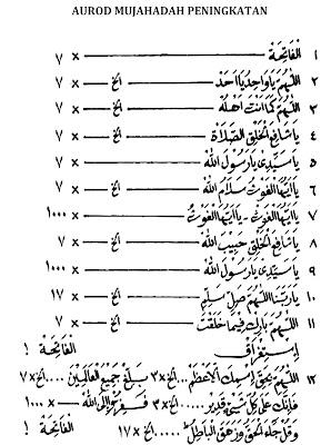 Aurod Mujahadah Peningkatan Sholawat Wahidiyah