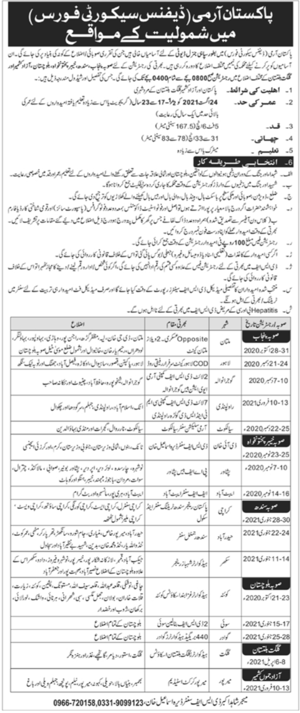 Pakistan Army Defence Security Force Latest Jobs Advertisement For General Duty Soldier Post For All Pakistan Jobs 2021