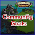Farmville Highland Adventures Farm Community Goals