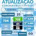 NOVO HORIZONTE-BA: BOLETIM E NOTA INFORMATIVA SOBRE O CORONAVÍRUS ( 27/07/2021)