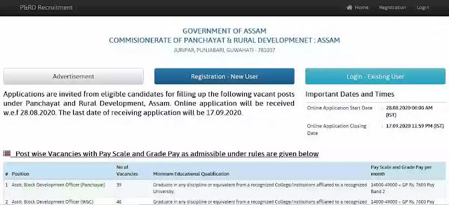 pnrd assam recruitment application, career assam