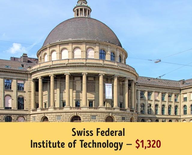 Cần bao nhiêu tiền để du học tại các trường nổi tiếng thế giới