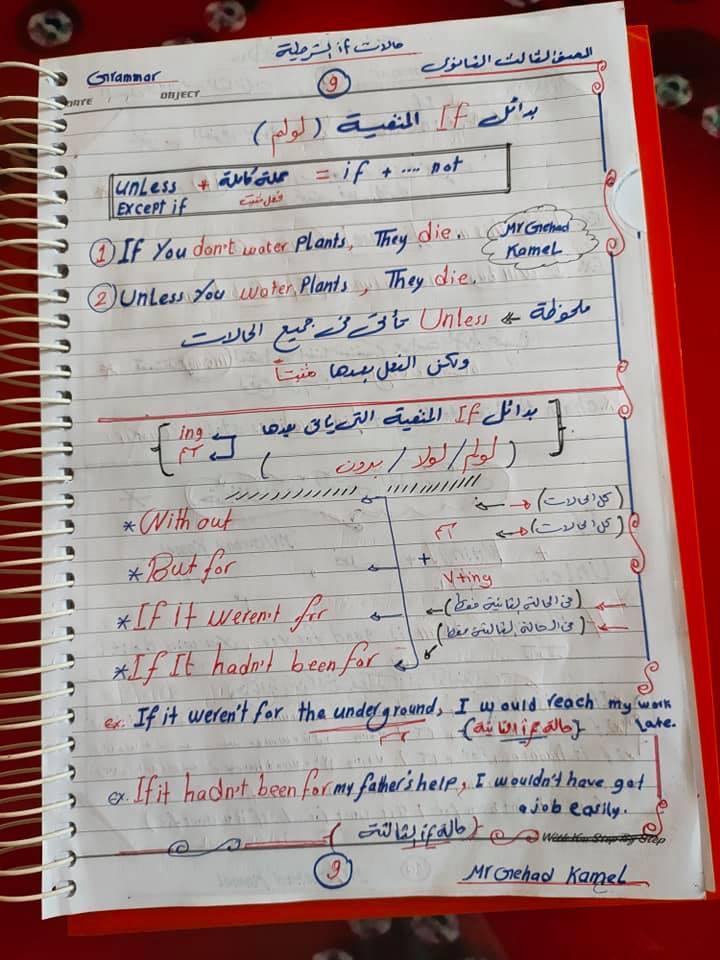 مراجعة اسلوب الشرط.. قاعدة if للصف الثالث الثانوي 9