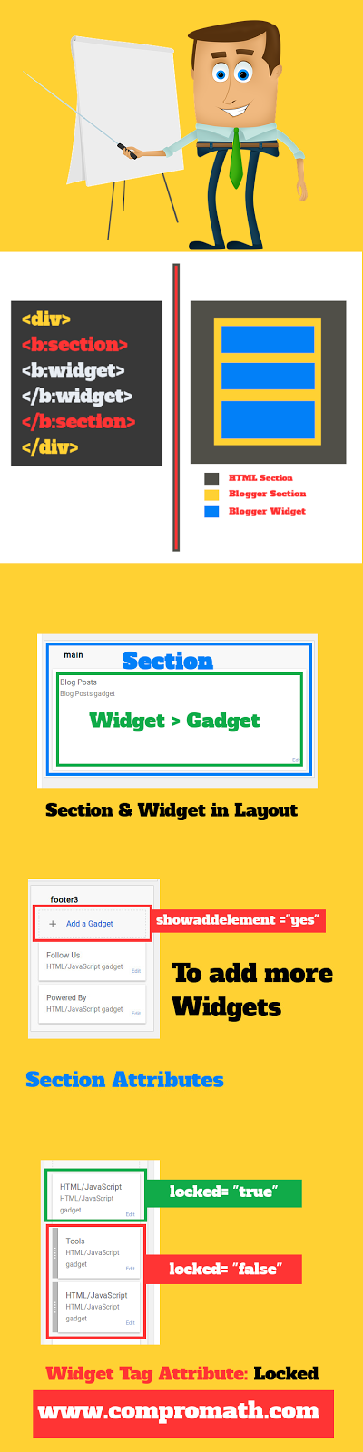 understanding and learn to create section and widget in Blogger