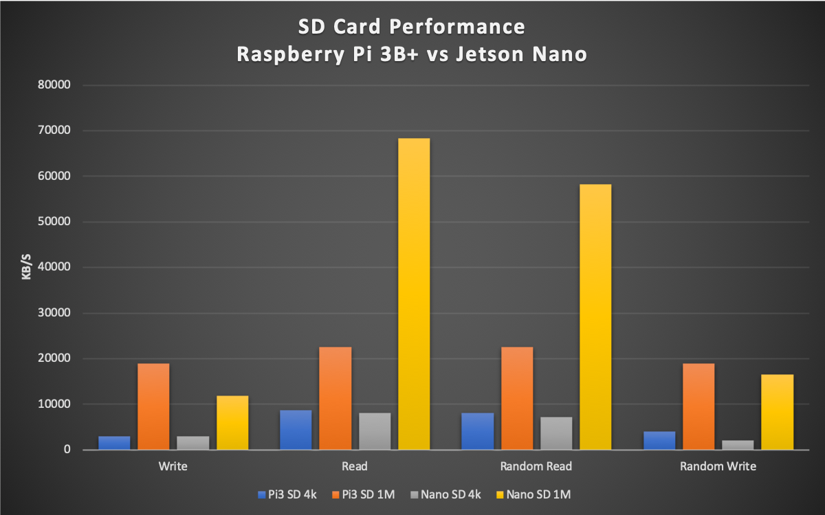 Syonyk's Project Blog: Benchmarking the Brand New nVidia