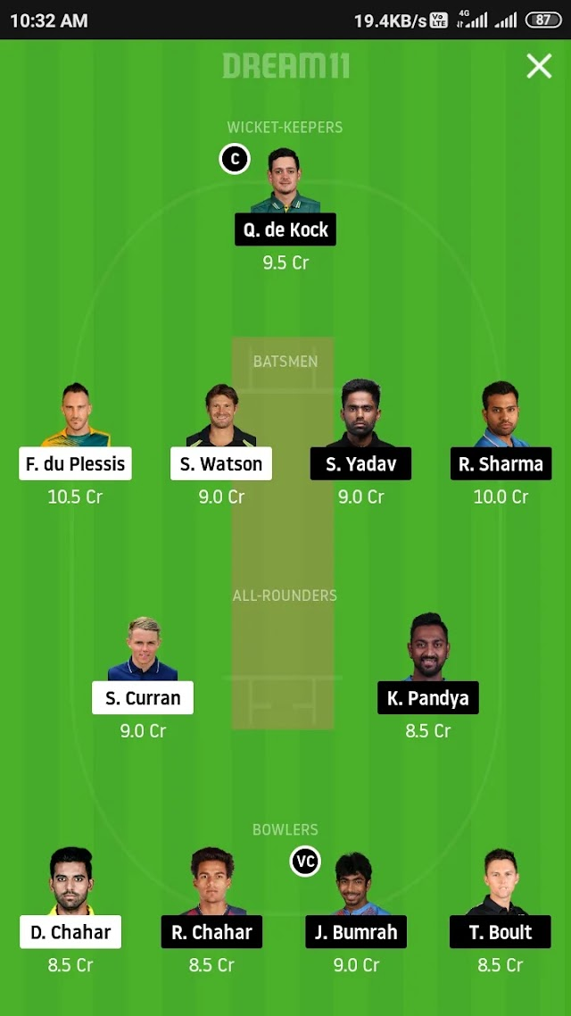 CSK VS M, Match 41 fantasy 11 prediction and tips.