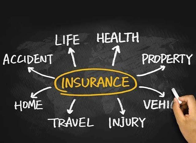 Mengenal Tujuan Dan Fungsi Asuransi