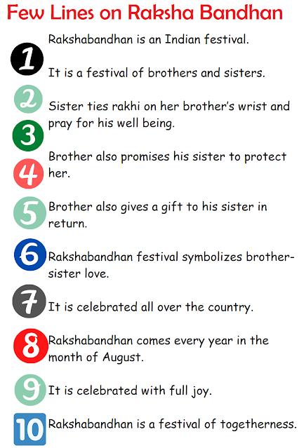 short 10 lines essay on Raksha Bandhan
