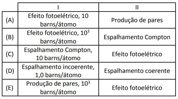 Espalhamento Compton, 10 barns-átomo - Efeito fotoelétrico