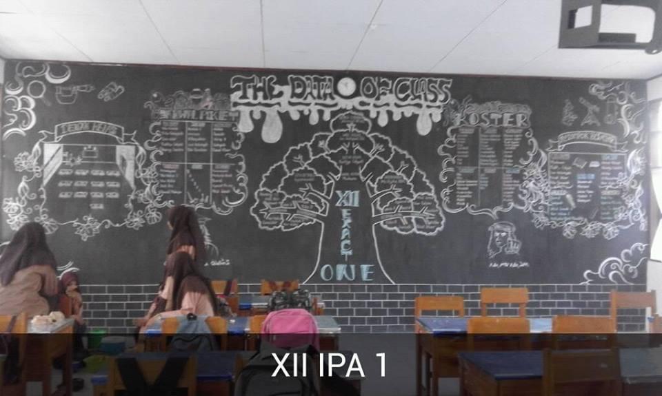 dekorasi ruang kelas yang kreatif