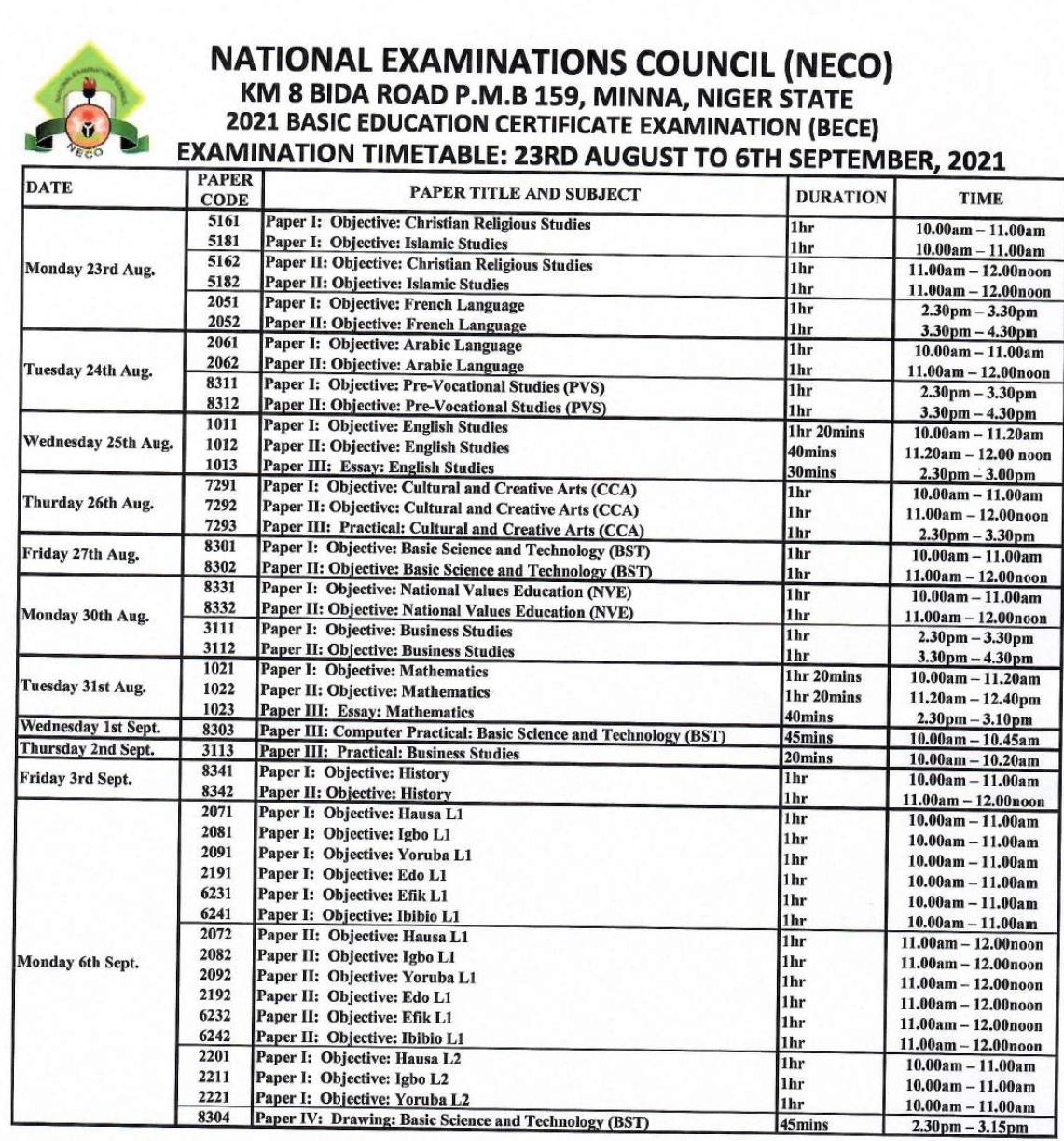 NECO BECE Timetable [23rd Aug - 6th Sept 2021]   Unity Schools