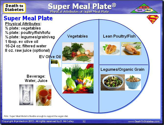 Diabetes Meal Planning Tips For Eating Healthy Inexpensively
