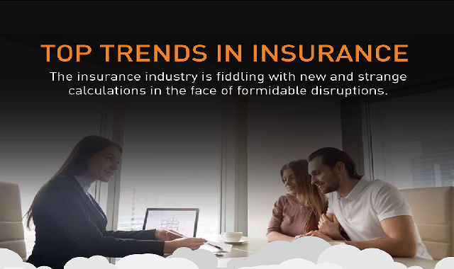 Top Trends in Insurance #infographic