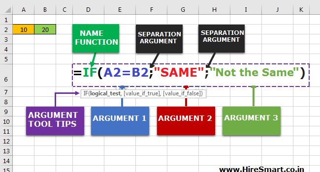 Parts of Excel Function  Function Structure