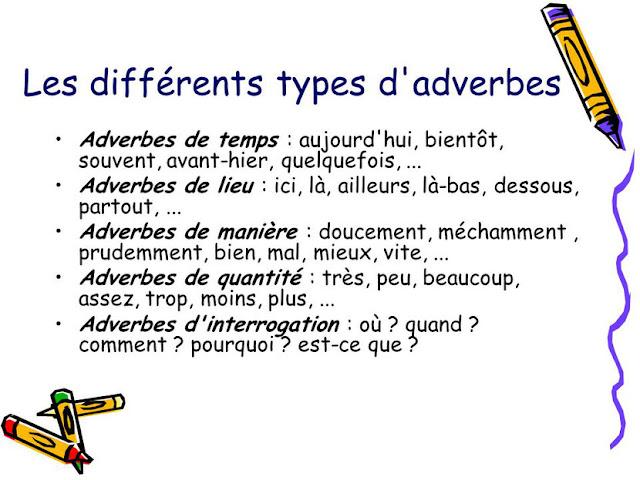Przysłówek - typy przysłówka 1 - Francuski przy kawie