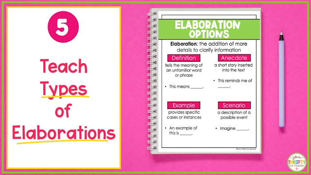 Using opinion writing anchor charts when teaching elaboration can help scaffold new writers.