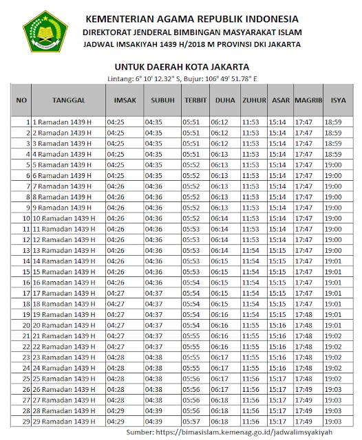 Jadwal Imsakiyah Ramadhan DKI Jakarta 1439 Hijriyah 2018