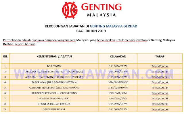 Genting Malaysia Berhad.