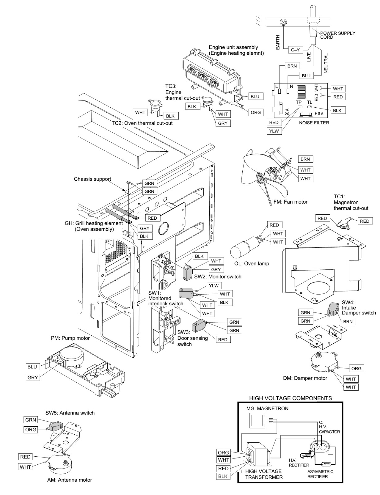 Circuit diagram and other ponents