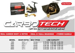 spesifikasi reel versus carbotech