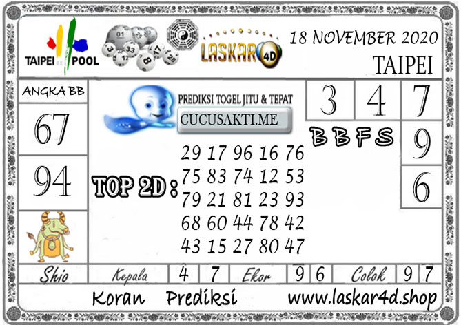 Prediksi Togel TAIPEI LASKAR4D 18 NOVEMBER 2020