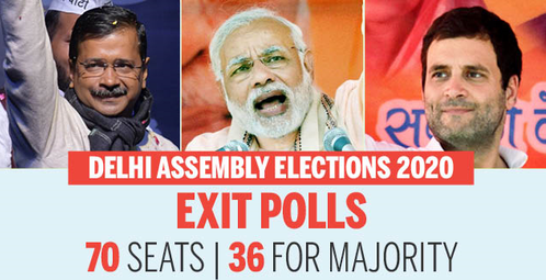 delhi-election-exit-poll-results-2020-live-updates