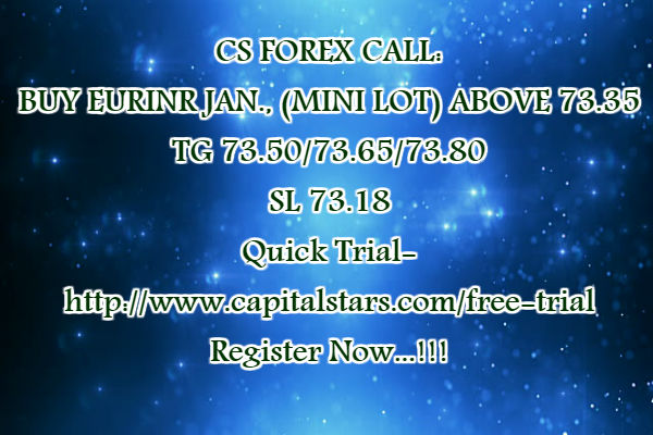 Forex calls
