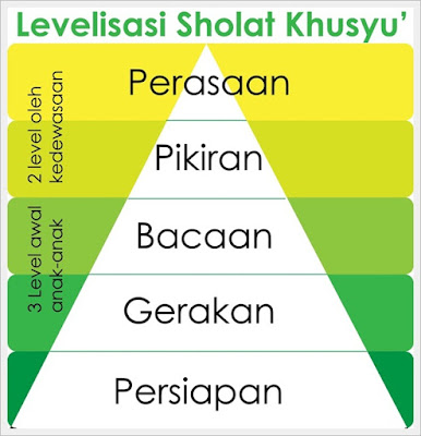 http://abusigli.blogspot.com/2016/11/cara-agar-khusyu-dalam-shalat.html