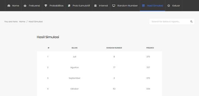 PHP Simulasi Monte Carlo Kehadiran Siswa Berbasis Web