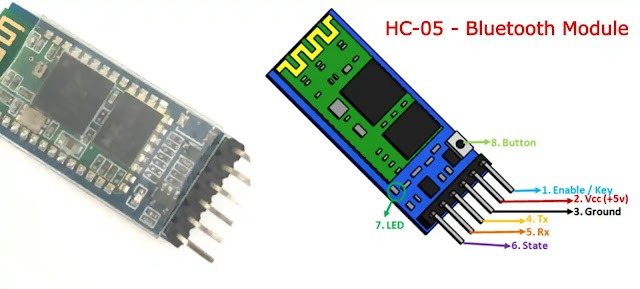 HC 05 Bluetooth Module pin out, applications.