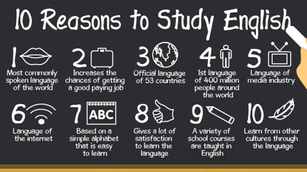 Image result for why learning english is so important?