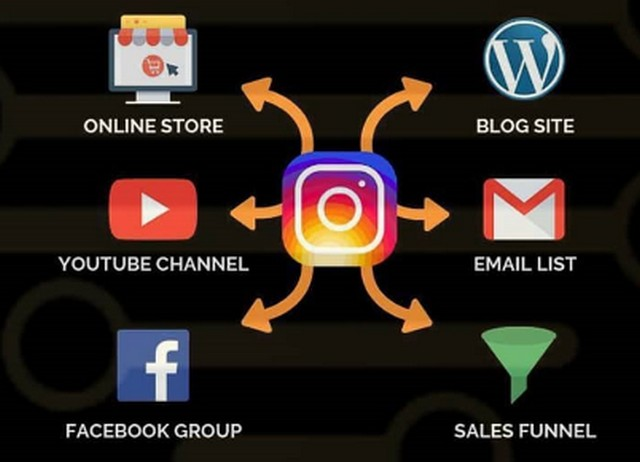 Tips Sukses Bisnis Menggunakan Instagram;