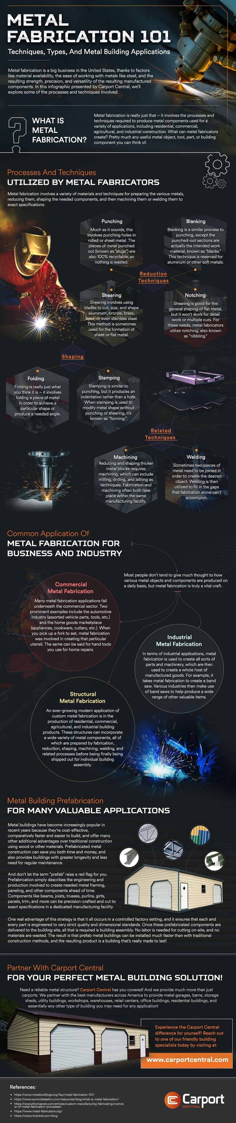 Metal Fabrication 101: Techniques, Types, and Metal Building Applications #infographic #Metal Fabrication #infographics #Metal Building