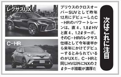 レクサス UX トヨタ C-HR 比較