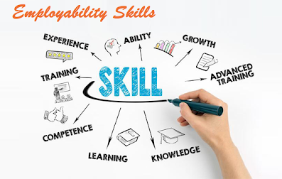 Employability Skills for ITI