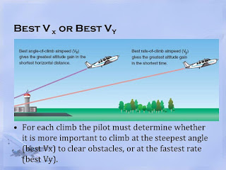 Best Angle of Climb Speed (Vx) and Best Rate of Climb Speed (VY )